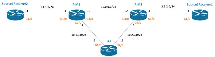 base-topology